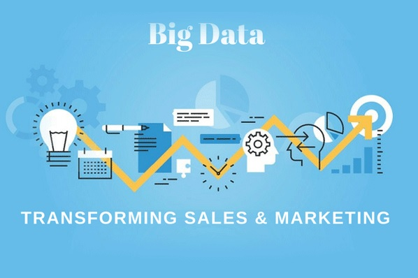 Why Your Business Should Utilize Big Data Marketing