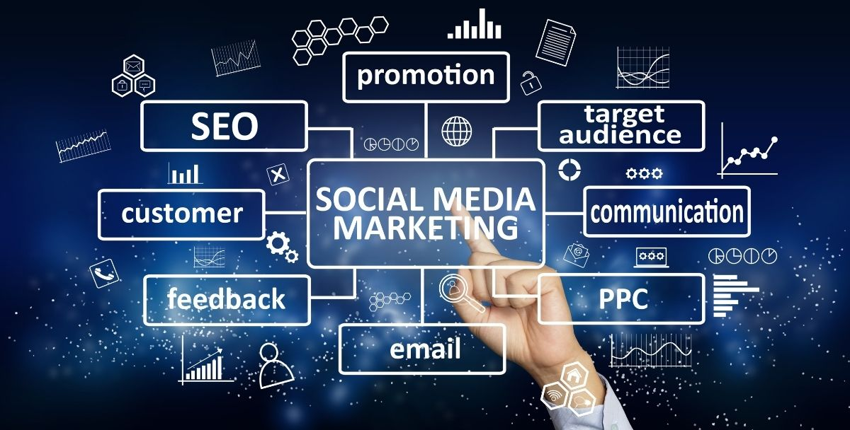 Why Is Social Media Marketing Important in 2021?