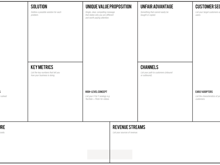 Lean Canvas What is it? How does it work? Step by step